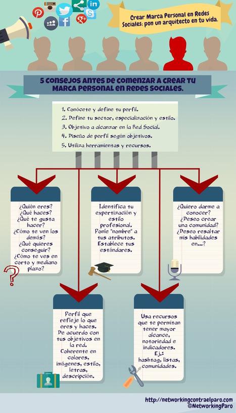 5 consejos antes de desarrollar tu Marca Personal #infografia #infographic #marketing | Nuevos aprendizajes para el emprendizaje | Scoop.it