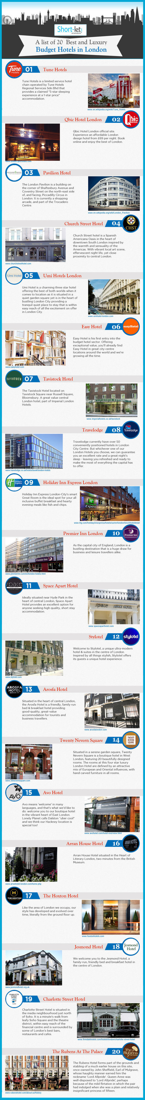 Top 20 Budget-Based Luxurious Hotels to Stay in London | Short Let Apartments in London | Scoop.it