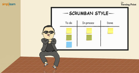 Journey of Agile: From Scrum to ScrumBan | Agile development process re-engineering | Scoop.it
