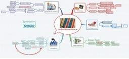 L'enseignement en Europe : que nous apprend le rapport 2012? | Web 2.0, Social learning, mlearning, elearning | Scoop.it