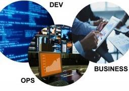 Business + Dev + Ops = BizDevOps By @AAkela | @DevOpsSummit [#DevOps] | DevOps Journal | Business Development | Scoop.it