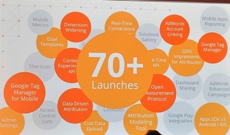 14 Google Analytics Product Announcements from the 2013 GA Summit | SEO, SMO, Internet Marketing | Scoop.it