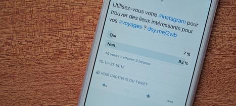 Twitter : tout ce que vous devez savoir à propos de Sondage | Collectivités territoriales et médias sociaux : | Scoop.it