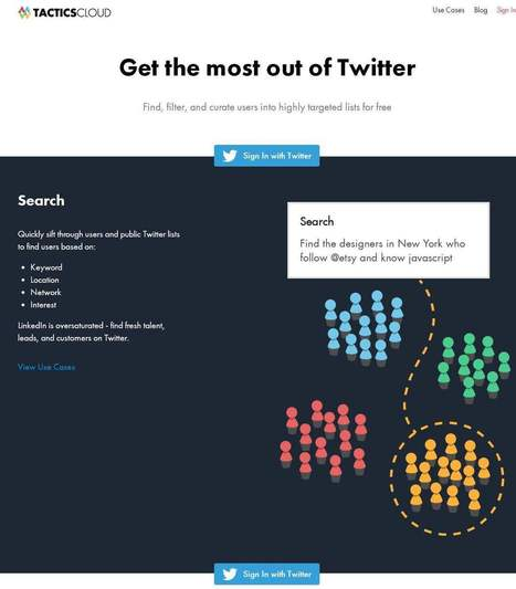 Tout trouver sur Twitter pour faire des listes, Tactics Cloud | Time to Learn | Scoop.it