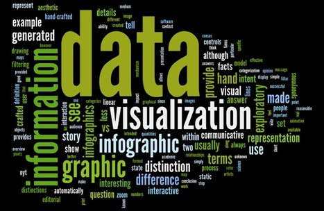 10 useful resources about data visualization | dataviz | Scoop.it