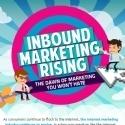 Infographie : L'avènement de l'Inbound Marketing | L'actu du Web Marketing | Scoop.it