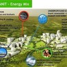 Smart Cities - Urban Science