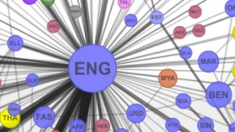 Visualizing the Global Network of Languages | Learning@the_speed_of_change | Scoop.it
