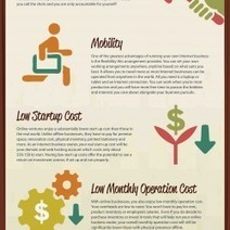 why start an online business? | Visual.ly | Internet marketing | Scoop.it
