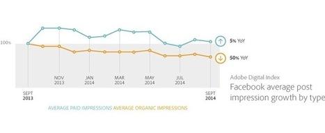 Adobe Q3 2014 report: Organic impressions down 50 percent YoY - Inside Facebook | Veille Multimédia | Scoop.it