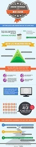 Grow Revenue with Big Data  Lattice Engines   Marketing   Scoop.it