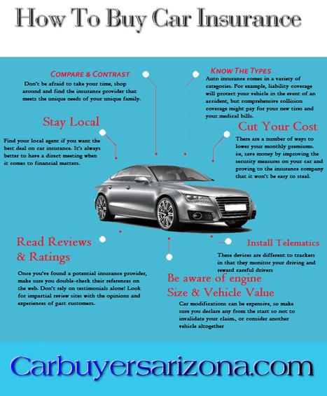 How to Buy Car Insurance [ Infographic ] | Cash CarBuyersArizona | Scoop.it