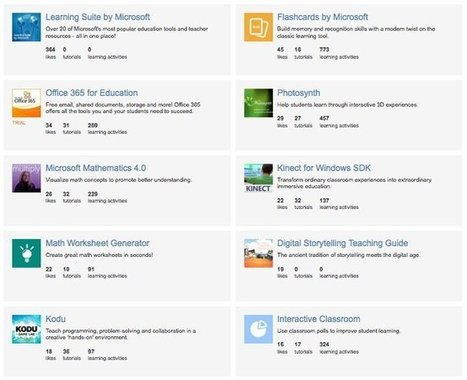 23 Microsoft Free Teaching Tools for Educators - eLearning Industry   Technology and Education Resources   Scoop.it