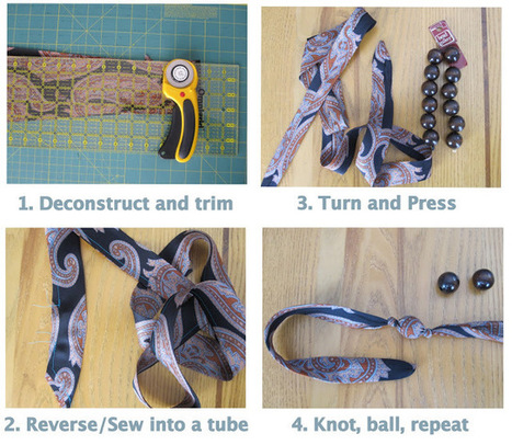 artstar by aletha: Upcycled Tie Necklace Tutorial | Market Day Ideas | Scoop.it