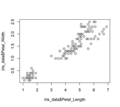 Data Science in Minutes | Data is big | Scoop.it