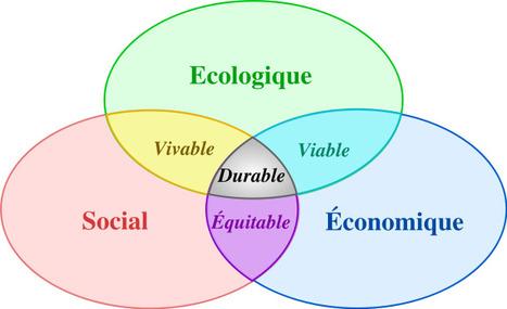 Un tourisme responsable plutôt que durable - etourisme vert | Tourisme rural | Scoop.it