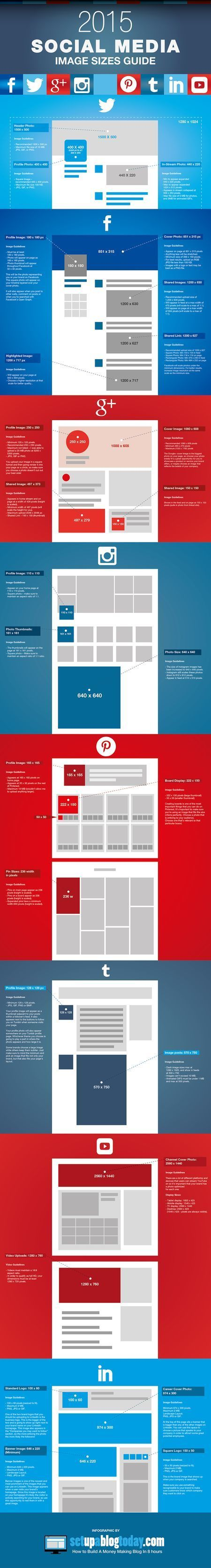 Social Media Image Size Chart 2015  #INFOGRAPHIC | MarketingHits | Scoop.it