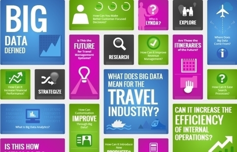 Is travel at a do or die moment in big data? | Travel Innovation | Scoop.it