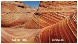 Just what is Ultra HD and 4K television? | Videography Basics | Scoop.it