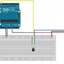Measure soil Moisture with Arduino – Gardening | Home Automation | Scoop.it