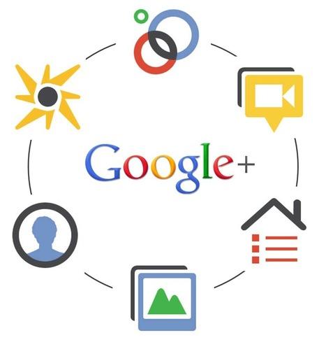 Google + vs. Facebook: cómo usar G+ en el aula | Meharto | Scoop.it