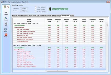 AreaList Pro9.6 @ e-Node | base de données 4D | Scoop.it
