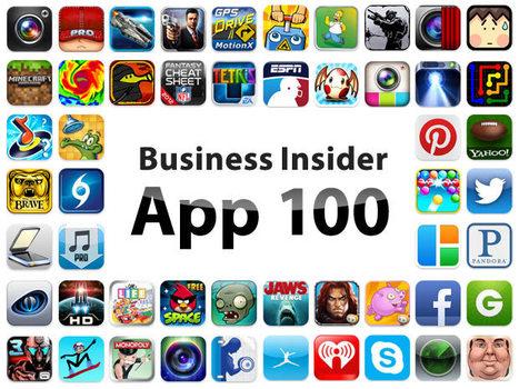 The APP 100: The World's Greatest Apps | #TRIC para los de LETRAS | Scoop.it