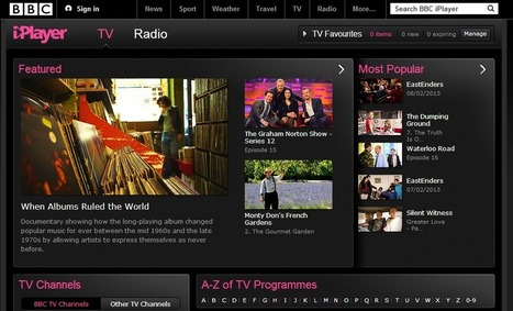 Primero en Internet y luego en televisión, la nueva consigna de la  BBC | Cajón de Periodismo 2.0 | Scoop.it