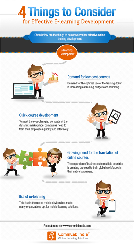 4 Things to Consider for Effective E-learning Development [Infographic] | eLearning Infographics | Scoop.it