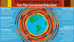 5 Powerful Common Core Tools For The Connected Educator - Edudemic | Hot Technology Tools for all Learners | Scoop.it