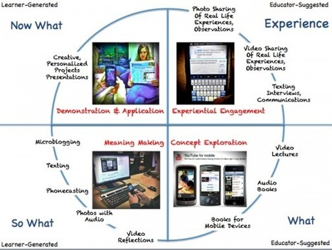 Mobile Learning and The Flipped Classroom: The FullPicture | Into the Driver's Seat | Scoop.it