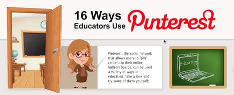 16 Ways Educators Can Use Pinterest [INFOGRAPHIC] | 2.0 Tools... and ESL | Scoop.it