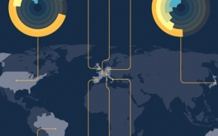 How the World Uses Social Networks   visualizing social media   Scoop.it