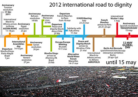 Road to Dignity ► Global SPRING 2012 | #Road to Dignity | Scoop.it