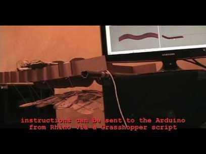 Tri-Surf Demo   Arquitectura digital   Scoop.it