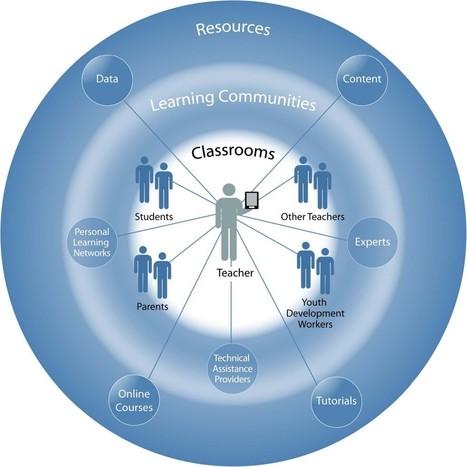 La formación emergente del profesorado en la sociedad red ... | La Evaluación de Programas y Diagnóstico de Necesidades en Educación Física | Scoop.it
