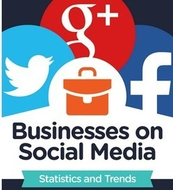 The state of Business on Social Media Today #infographic | Scoop.it Sysico | Scoop.it