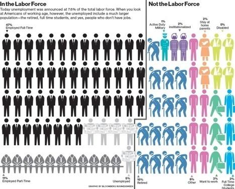 Women vs. People   Gender-Balanced Leadership   Scoop.it