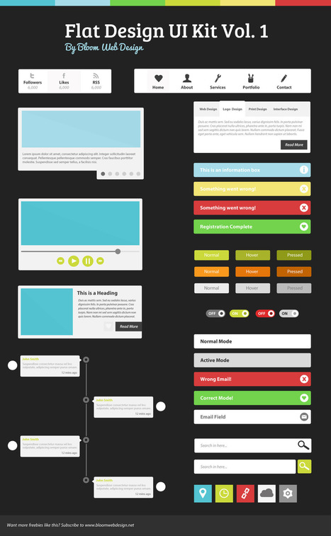 Free Flat UI Kit 20 | Web Design Freebies | Scoop.it