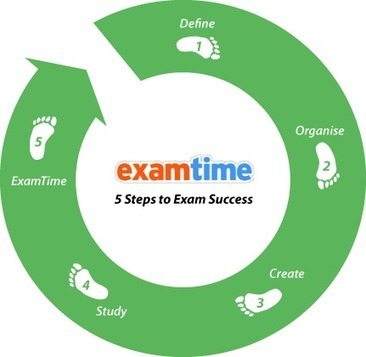 Notes Software - ExamTime Free Online Study Tools | K-12 Student Tech Topics | Scoop.it