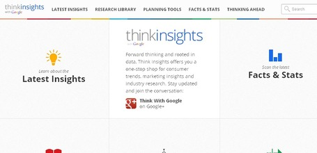 Think Insights with Google | Internet Marketing Latest News | Scoop.it