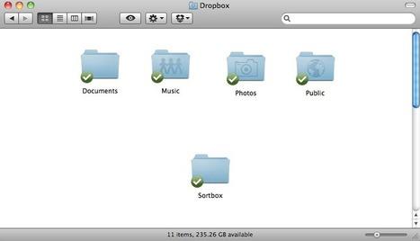 Sortbox: Une application pour mieux organiser ses fichiers sur Dropbox | poststrukturalismus | Scoop.it