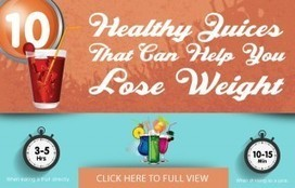 10 Healthy Juices That Can Help You To Lose Weight | Weight Loss Juices | Scoop.it