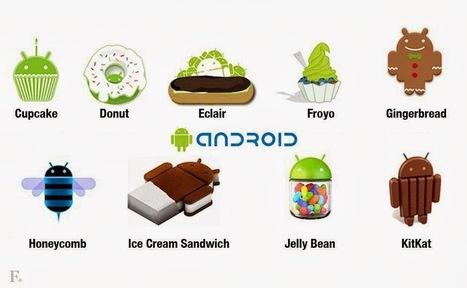 Android සංස්කරණ ඉතිහාසය | wadiyalkfeed | Scoop.it