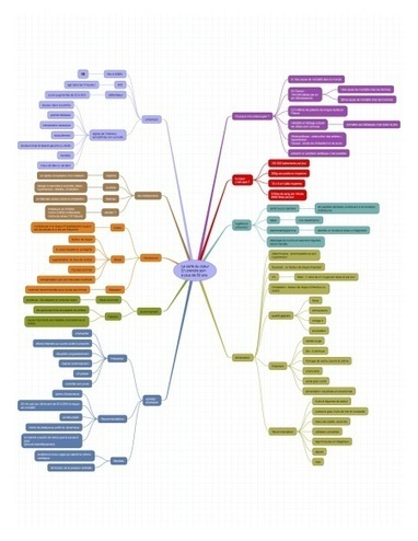 Mapping Experts | Cartographier un magazine en 55 minutes : La carte du cœur | Medic'All Maps | Scoop.it