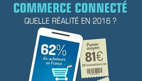 Commerce connecté : quelle réalité en 2016 ? | Infos en vrac | Scoop.it