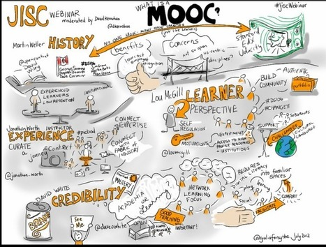 What are MOOCs? A multimedia guide to the hot learning trend - Learn Egg | Mediawijsheid in het HBO | Scoop.it