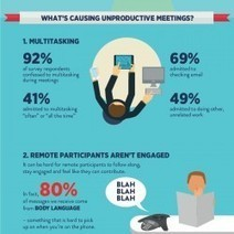 The Ugly Truth About Meetings | Visual.ly | Business Coaching | Scoop.it
