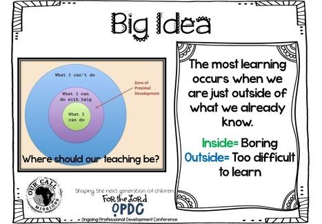 uganda+big+idea.png (1600×1113) | Education | Scoop.it