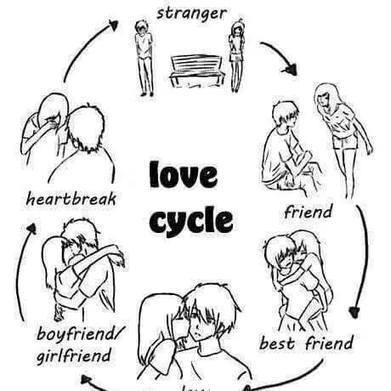 Love Cycle | Quotes | Scoop.it
